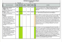 Free Excel Powerpoint Templates Local Project Status Report inside Project Status Report Template In Excel