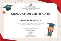 Free Nursery Graduation Certificate Template In Psd Ms in 5Th Grade Graduation Certificate Template