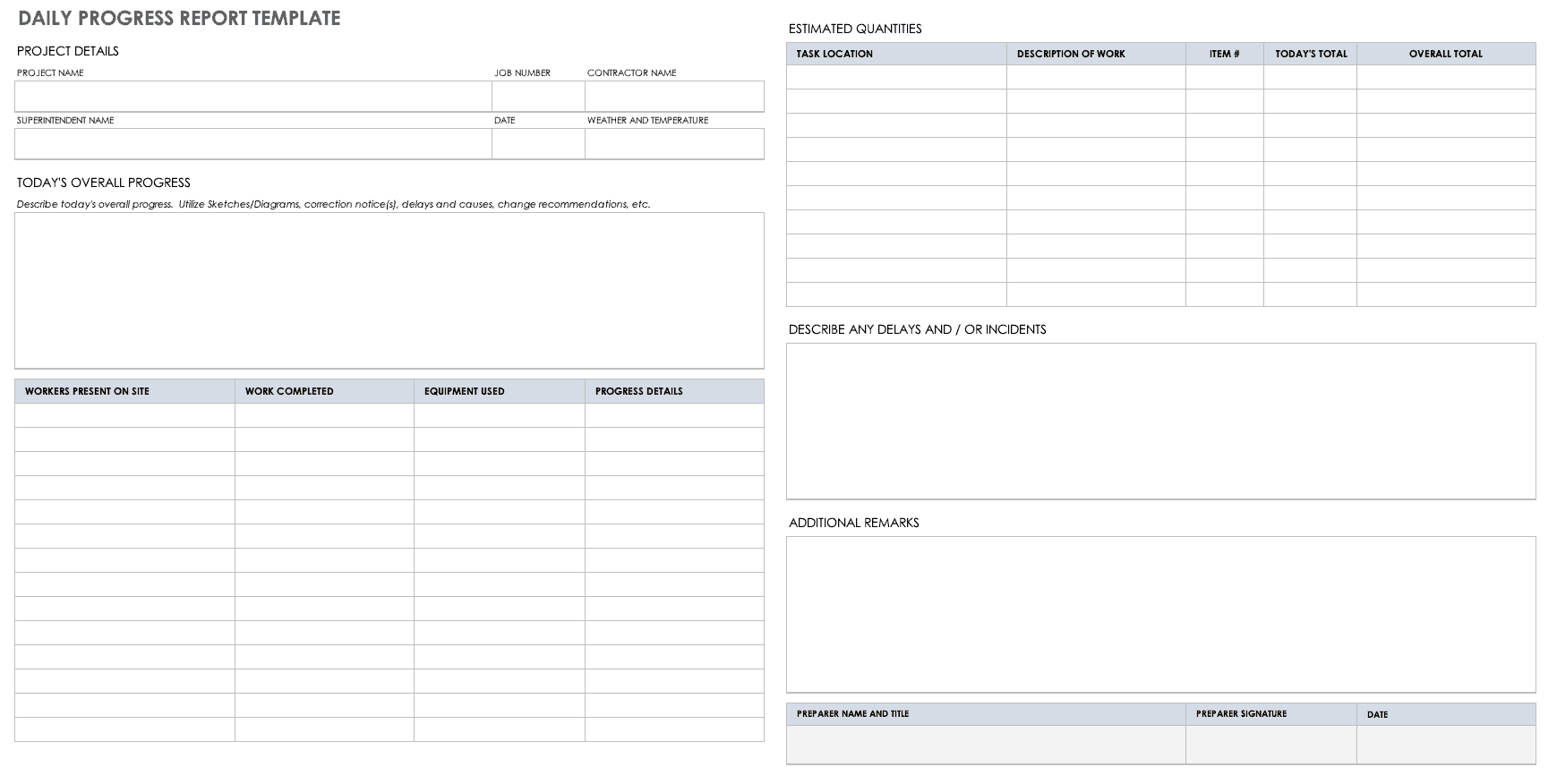 Free Project Report Templates | Smartsheet With Project Daily Status Report Template
