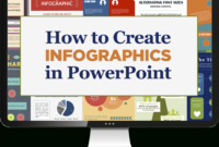 Free Template]: How To Create Infographics In Powerpoint inside How To Create A Template In Powerpoint