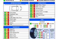 Free Vehicle Inspection Checklist Form | Good To Know inside Vehicle Inspection Report Template