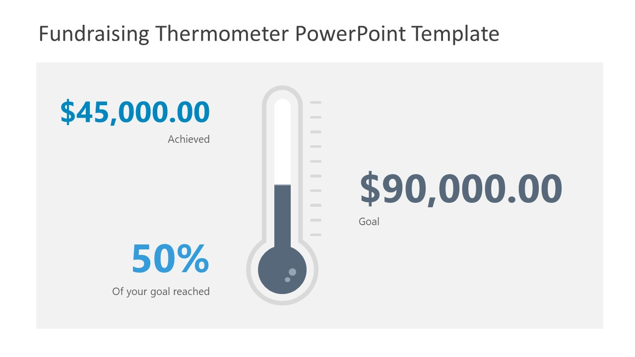 Fundraising Thermometer Powerpoint Template Regarding Powerpoint Thermometer Template