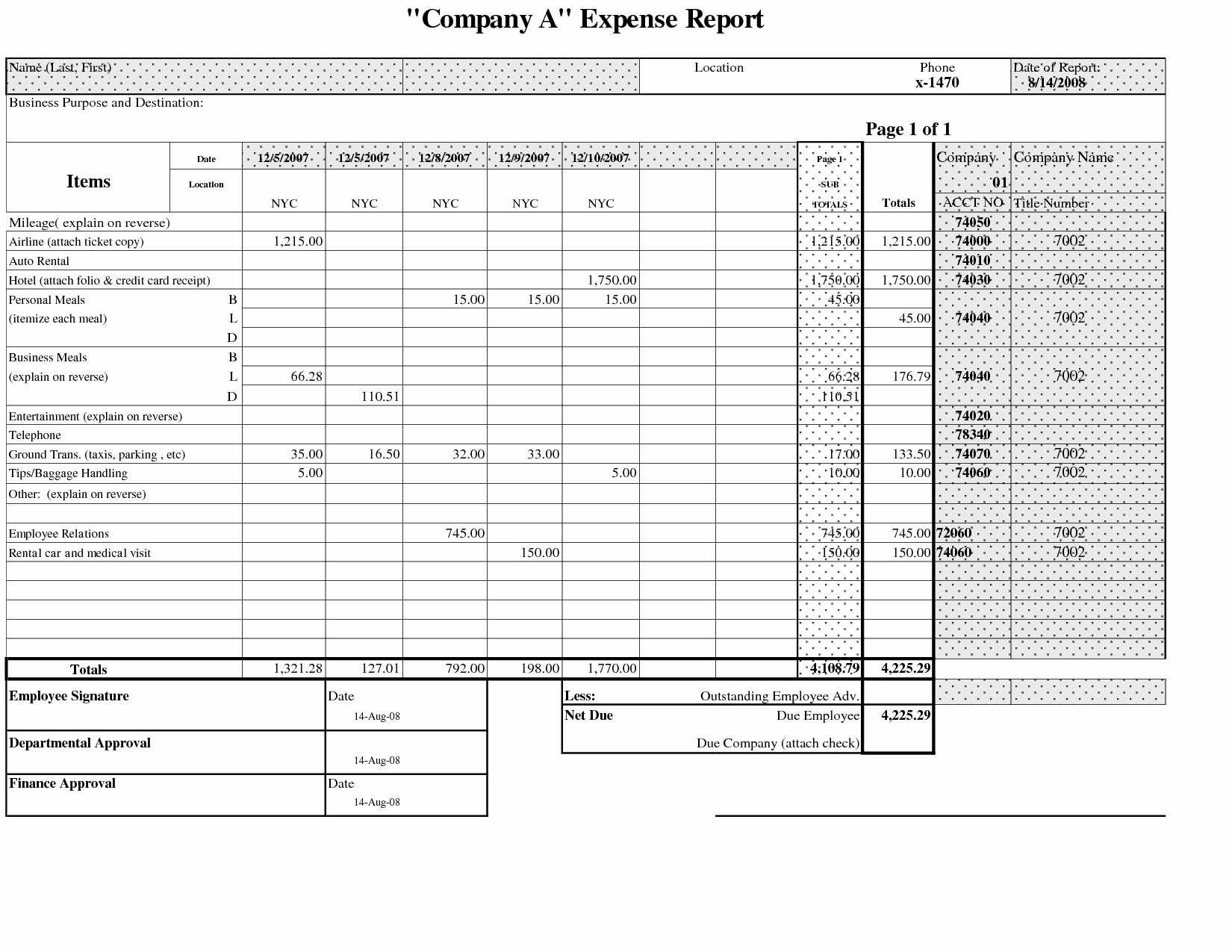 Gas Mileage Spreadsheet Of Annual Expense Report Template Or Within Gas Mileage Expense Report Template
