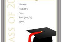 Graduation Invitation Templates – 40+ Free Graduation regarding Free Graduation Invitation Templates For Word