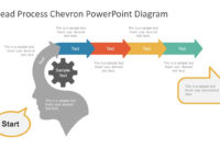 Head Process Chevron Powerpoint Diagram with Powerpoint Chevron Template