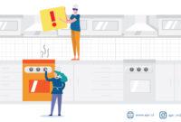 How To Report Kitchen Equipment Faults regarding Equipment Fault Report Template