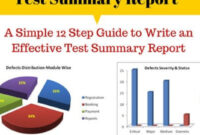 How To Write An Effective Test Summary Report [Download in Testing Weekly Status Report Template