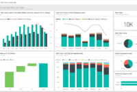 Human Resources Sample: Take A Tour – Power Bi | Microsoft Docs pertaining to Hr Annual Report Template