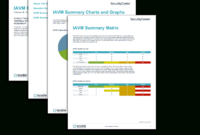 Iavm Executive Summary Report – Sc Report Template | Tenable® with regard to Executive Summary Report Template