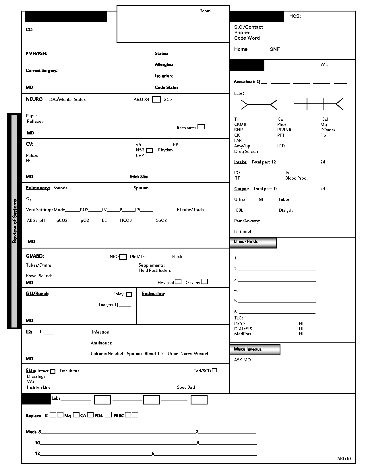 Icu Nurse Report Sheet Template | Nurse | Nurse Report Sheet Inside Icu Report Template