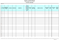 Incident / Accident Register – pertaining to Incident Report Register Template