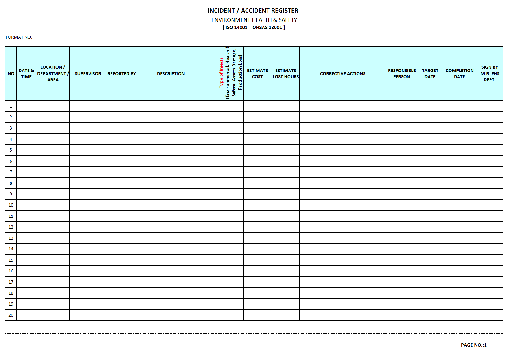 Incident / Accident Register - Pertaining To Incident Report Register Template