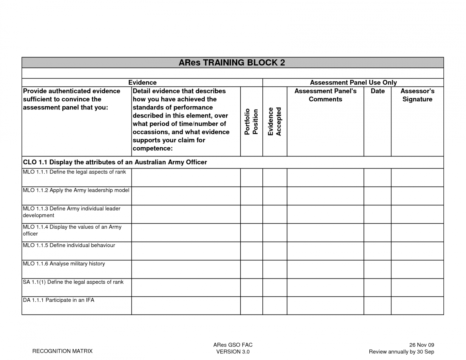 Information Security Riskent Template Free Data Analysis Intended For Physical Security Risk Assessment Report Template