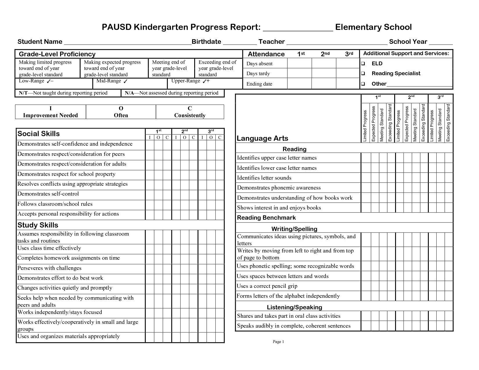 Kindergarten Social Skills Progress Report Blank Templates With Regard To Fake College Report Card Template
