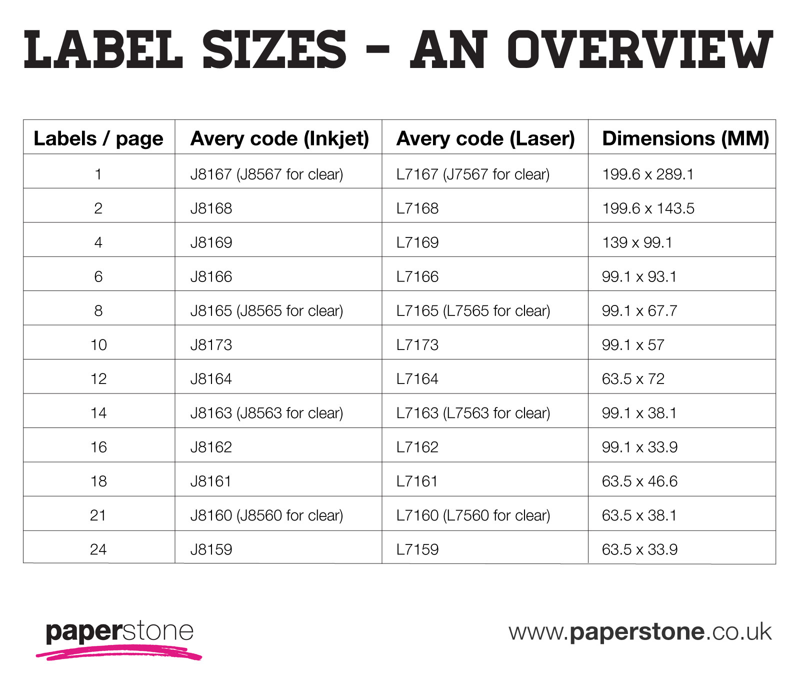 Labels | Avery Labels | All Sizes & Templates | Paperstone Pertaining To Word Label Template 21 Per Sheet