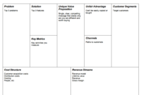 Lean Business Model Canvas | Goal Setting & Strategy for Business Model Canvas Template Word
