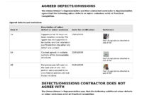 Letter To Contractor For Defective Work: Sample Letter And intended for Building Defect Report Template