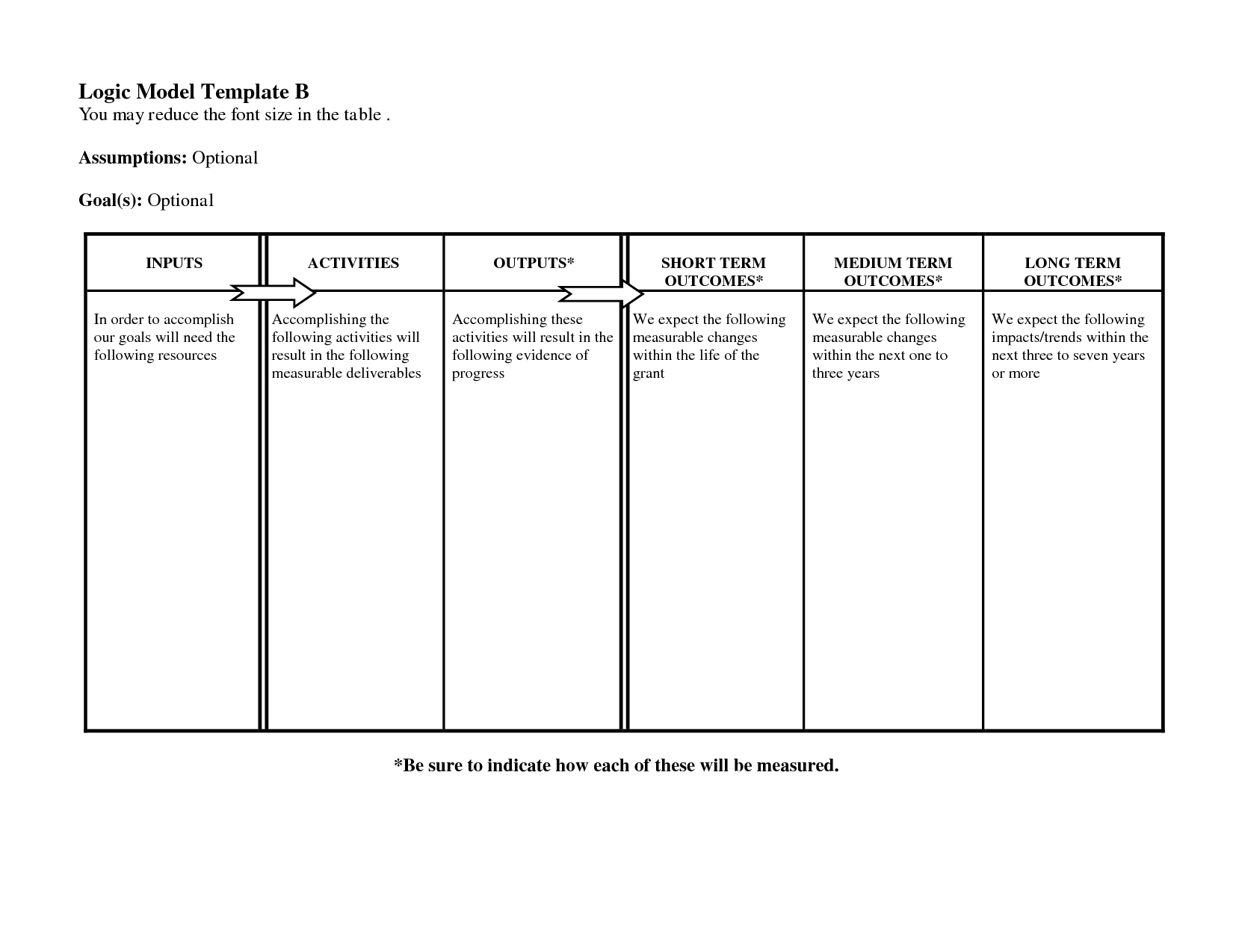 Logic Model Template | E Commercewordpress Within Logic Model Template Microsoft Word