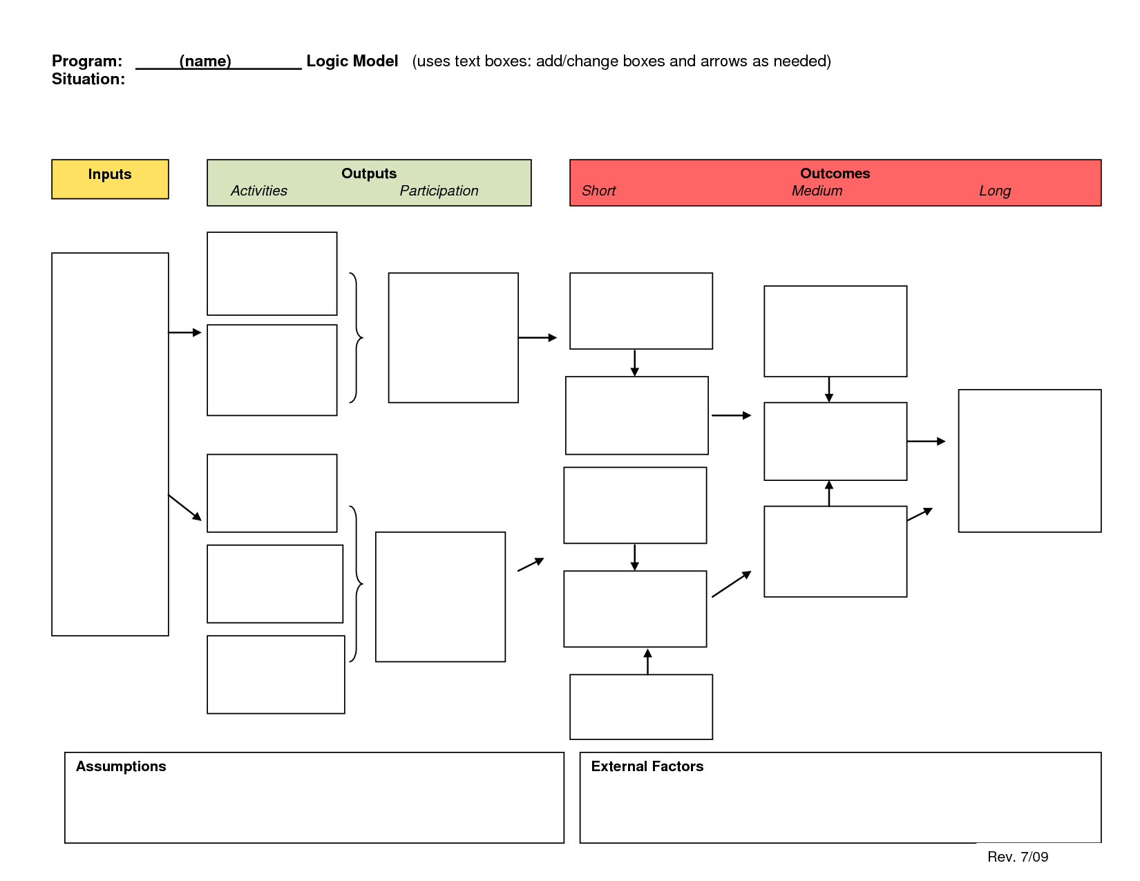 Logic Model Template Word Document – Kenna Regarding Logic Model Template Word