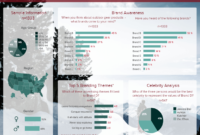 Market Research Dashboards – Explore The Best Examples within Market Research Report Template