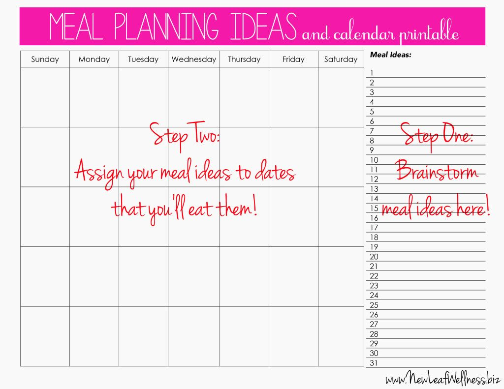 Meal Plan For Two Weeks And Only Grocery Shop Once | It's My For Meal Plan Template Word