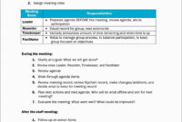 Meeting Agenda Template Free Brochure Templates Sales Word intended for Agenda Template Word 2010