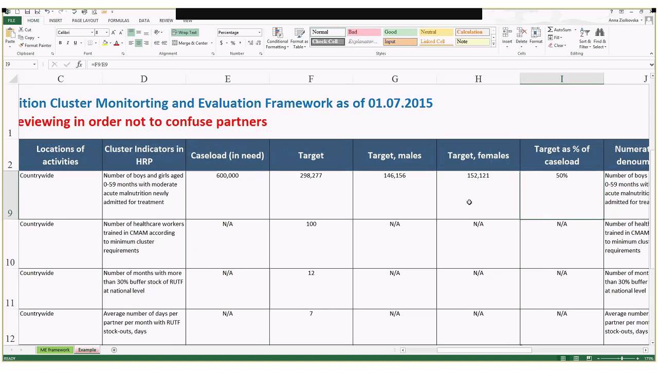 Monitoring And Evaluation Framework Inside Monitoring And Evaluation Report Template