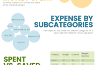 Monthly Budget Report Template – Venngage pertaining to Annual Budget Report Template