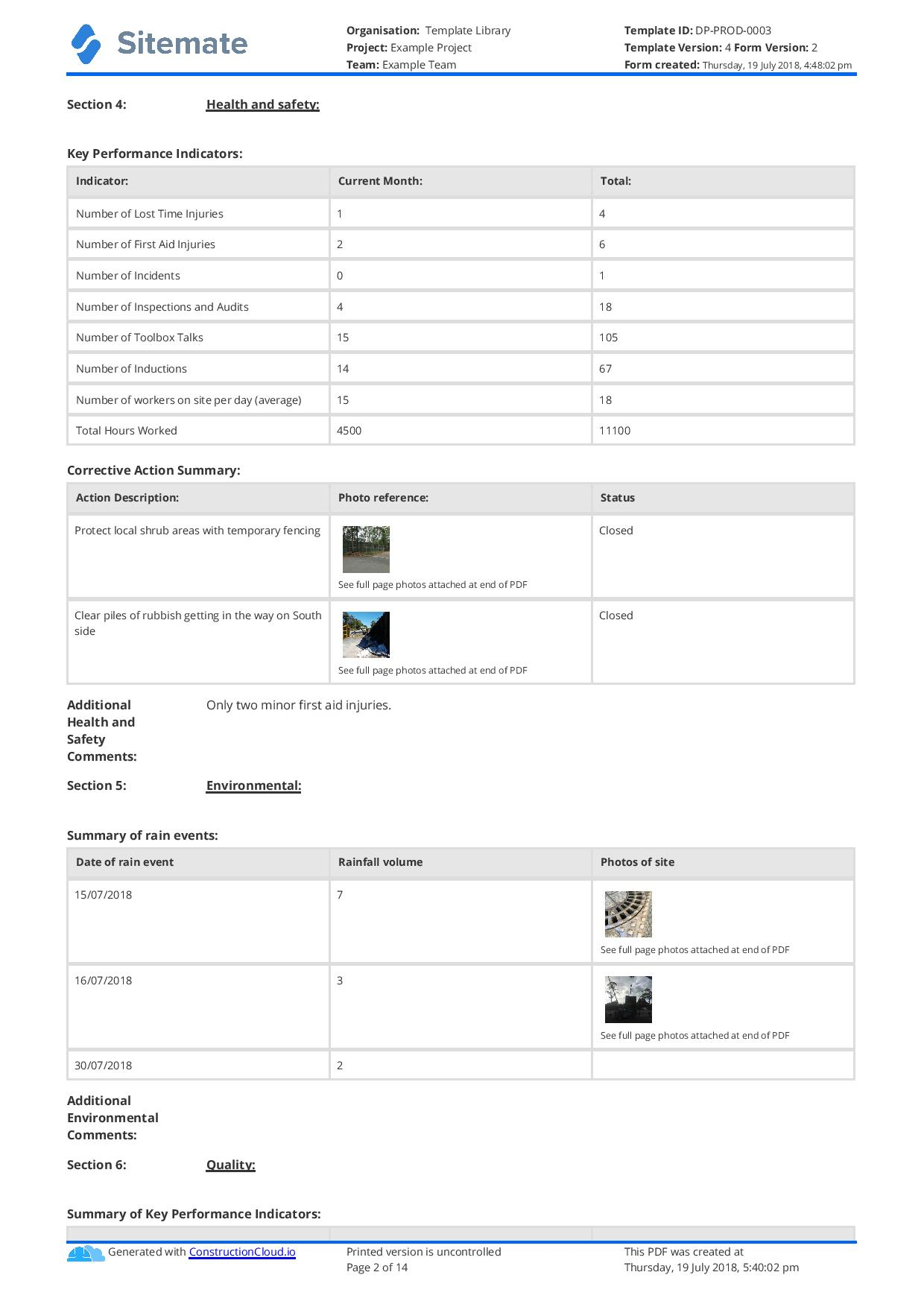 Monthly Construction Progress Report Template: Use This Throughout Monthly Health And Safety Report Template