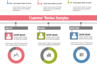 Monthly Customer Service Report Template – Venngage within Service Review Report Template