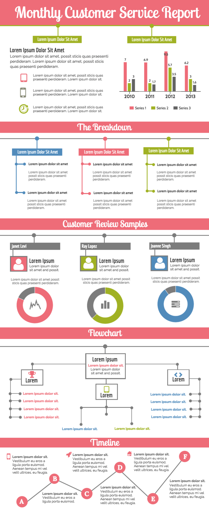Monthly Customer Service Report Template - Venngage Within Service Review Report Template