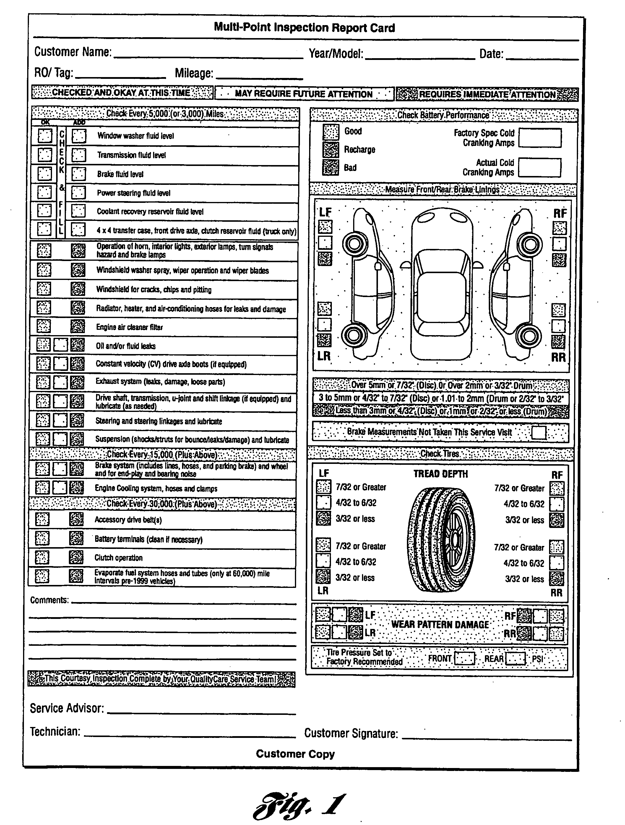 Multi Point Inspection Report Card As Recommendedford In Vehicle Inspection Report Template