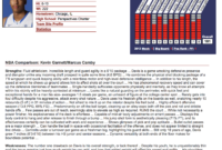 My Model Monday: Nba Draft Scouting Text Analysis | Model 284 inside Basketball Player Scouting Report Template