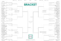 Ncaa Tournament Bracket 2014: Printable March Madness Sheet With Regard To Blank March Madness Bracket Template