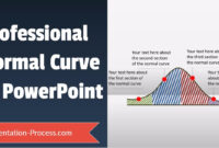 Normal Curve Tutorial In Powerpoint regarding Powerpoint Bell Curve Template
