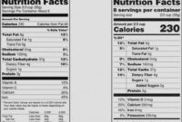 Nutrition Label Template Blank Word Facts Maker Canada intended for Food Label Template Word