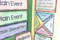 Paper Bag Book Report Template – Atlantaauctionco With Regard To Paper Bag Book Report Template