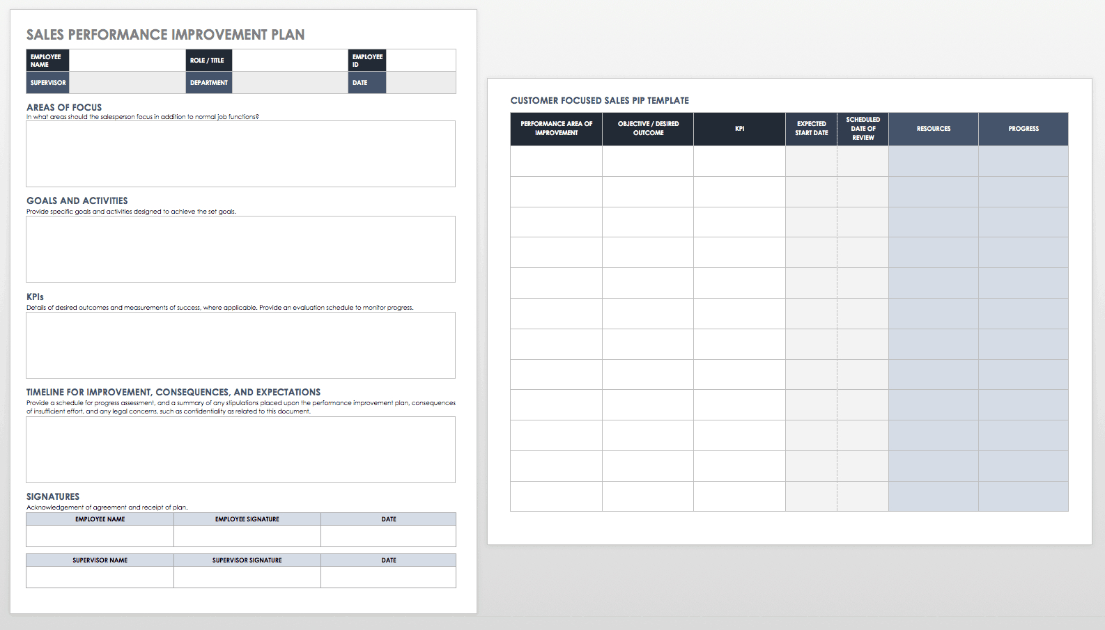 Performance Improvement Plan Templates | Smartsheet Inside Performance Improvement Plan Template Word