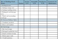 Pest Control Inspection Report Template Unique Pest Control in Pest Control Inspection Report Template
