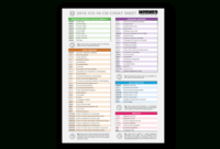 Pin On Coding inside Chiropractic Travel Card Template