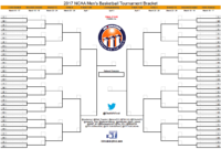 Pin On March Madness Intended For Blank March Madness Bracket Template
