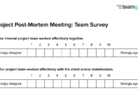Post-Mortem Meeting Template And Tips | Teamgantt in Post Mortem Template Powerpoint