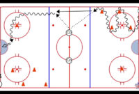 Power Turn Give & Go – Weiss Tech Hockey Drills And Skills with regard to Blank Hockey Practice Plan Template