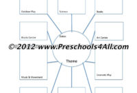Preschool Lesson Plan Template – Lesson Plan Book Template with Blank Food Web Template