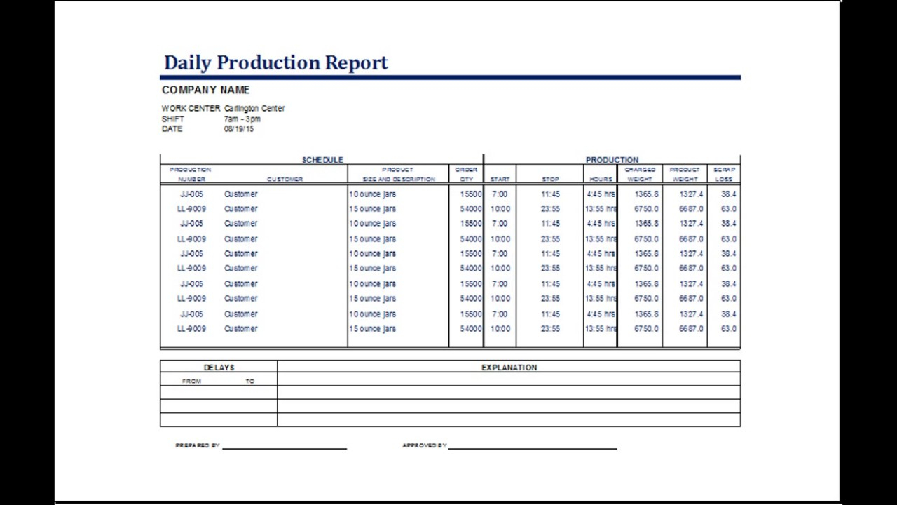 Production Status Report Template Inside Production Status Report Template