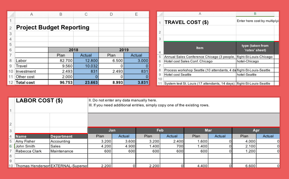 Project Budget Template (Excel) – Fully Planned Project In 1 Intended For Annual Budget Report Template