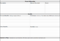 Project Closure Template | Continuous Improvement Toolkit in Project Closure Report Template Ppt
