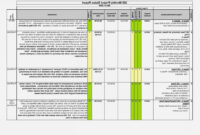 Project Management Report Template Excel And Project Status within Project Status Report Template In Excel