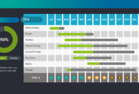 Project Status Report Template   Dattstar pertaining to Weekly Project Status Report Template Powerpoint
