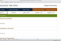 Project Status Report Template throughout Project Status Report Template In Excel